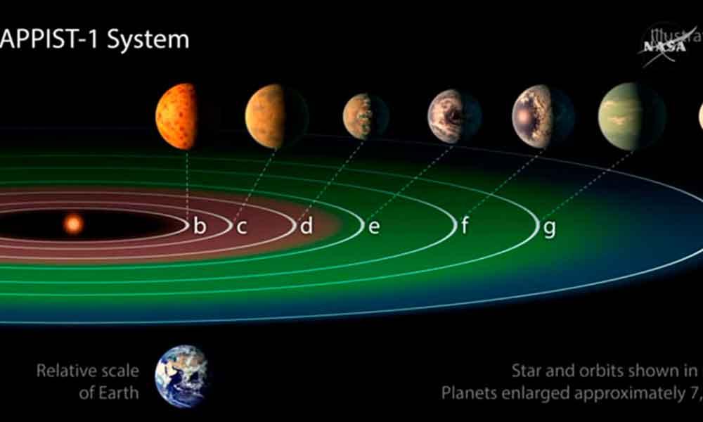 """La NASA descubre un nuevo sistema solar con """"la mejor oportunidad de vida extraterrestre"""""""