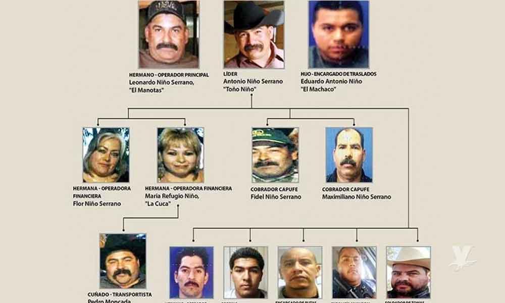 Los Niño Serrano: los culpables del ataque al Ejército en El Hongo