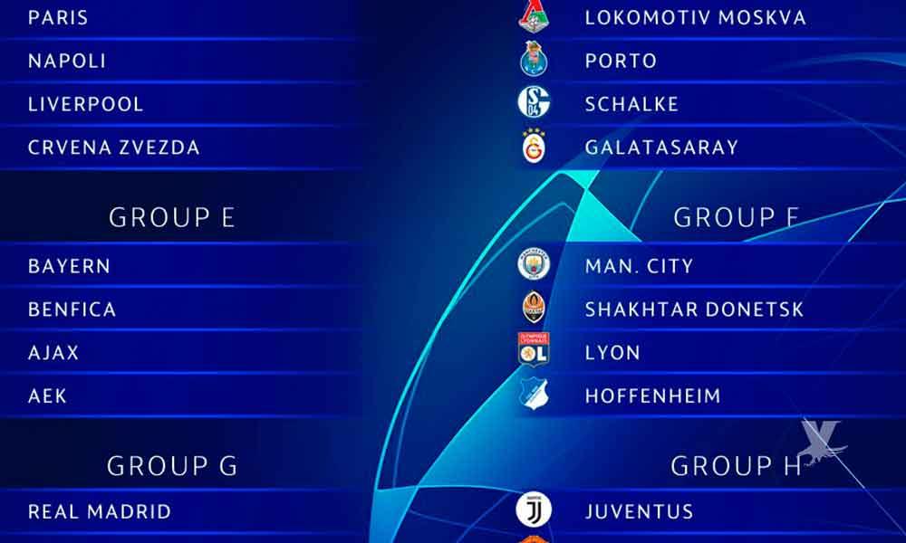 Quedan listos los grupos de la UEFA Champion League