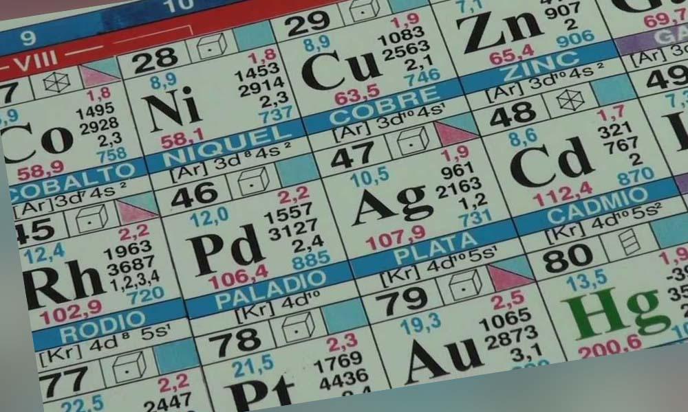 ¿Sabes cuál es el metal más caro del mundo? No, no es el oro