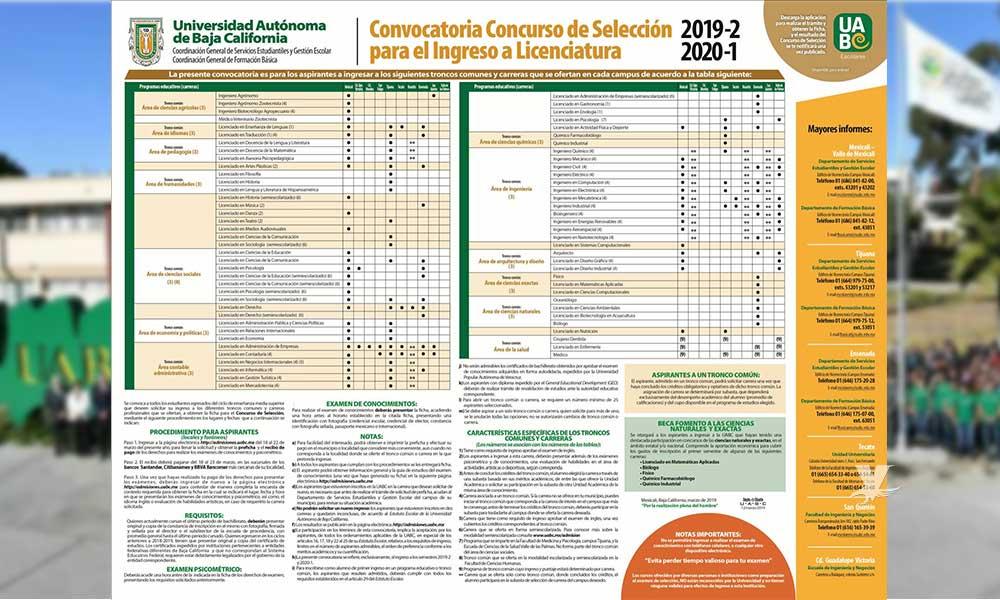 Publica UABC convocatoria de nuevo ingreso 2019-2/2020-1