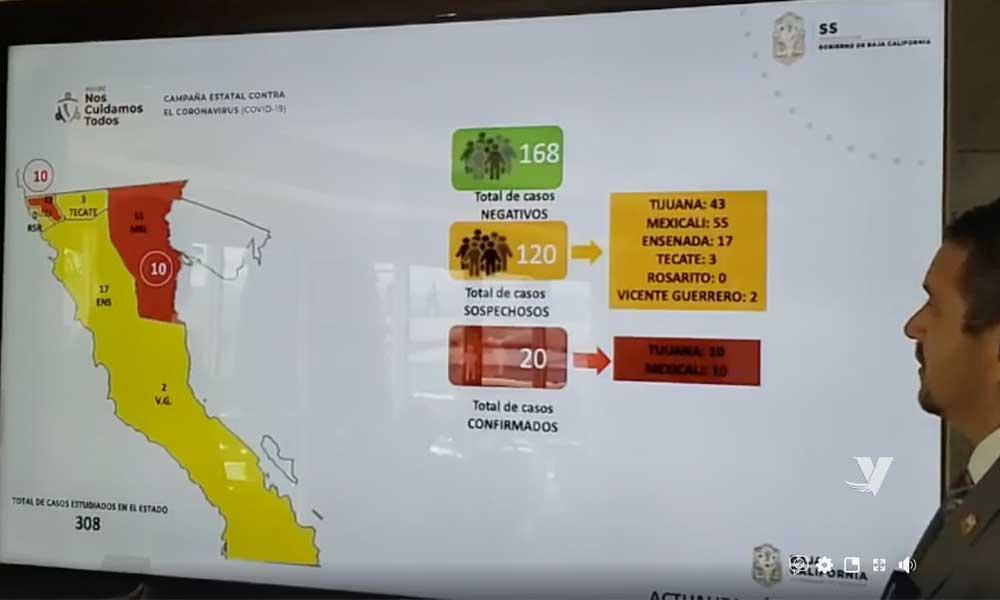 No hay casos nuevos por coronavirus en Baja California