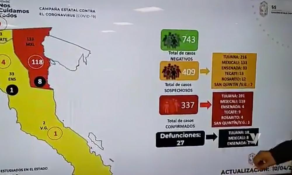 Se registra primera muerte en Ensenada por Covid-19