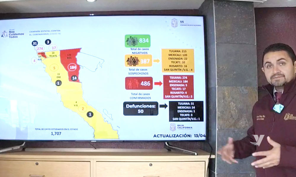 Aumenta en un día 17 muertes por Covid-19 en Baja California