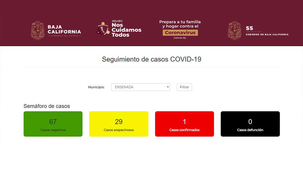 Reportan primer caso de coronavirus en Ensenada