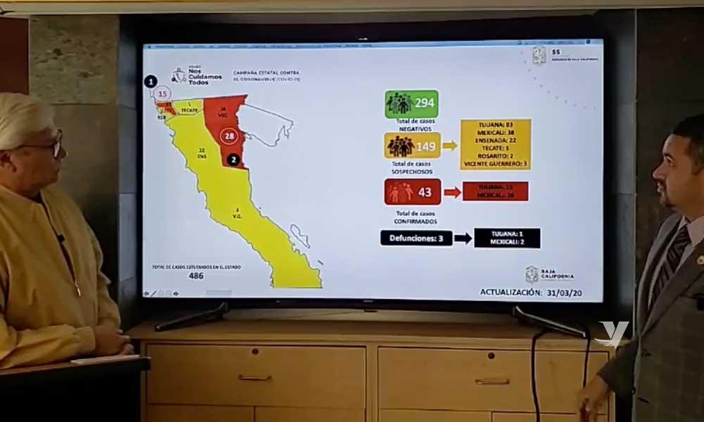 Aumenta a 3 muertes por Covid-19 en Baja California