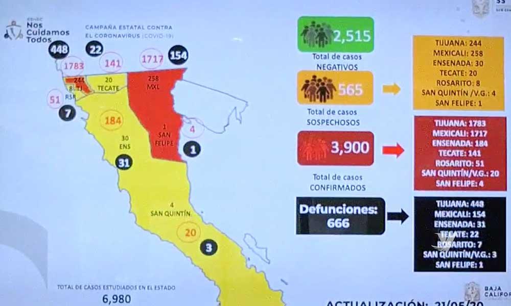 Aumenta el número de sospechosos y muertes por COVID-19 en Baja California