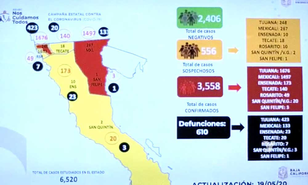 Aumentan los casos sospechosos por COVID-19 en Baja California