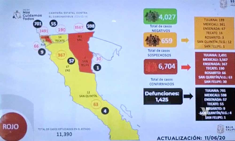 Aumentan los casos confirmados y sospechosos por COVID-19 en Baja California